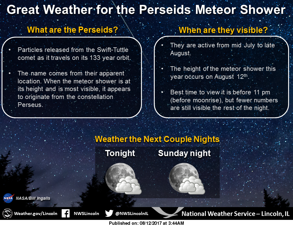 Near Perfect Weekend Weather Conditions/ Perseids Meteor Shower Tonight