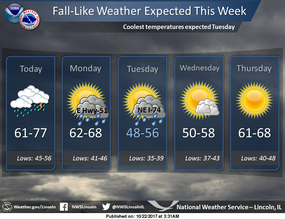 Fall-Like Temperatures This Week