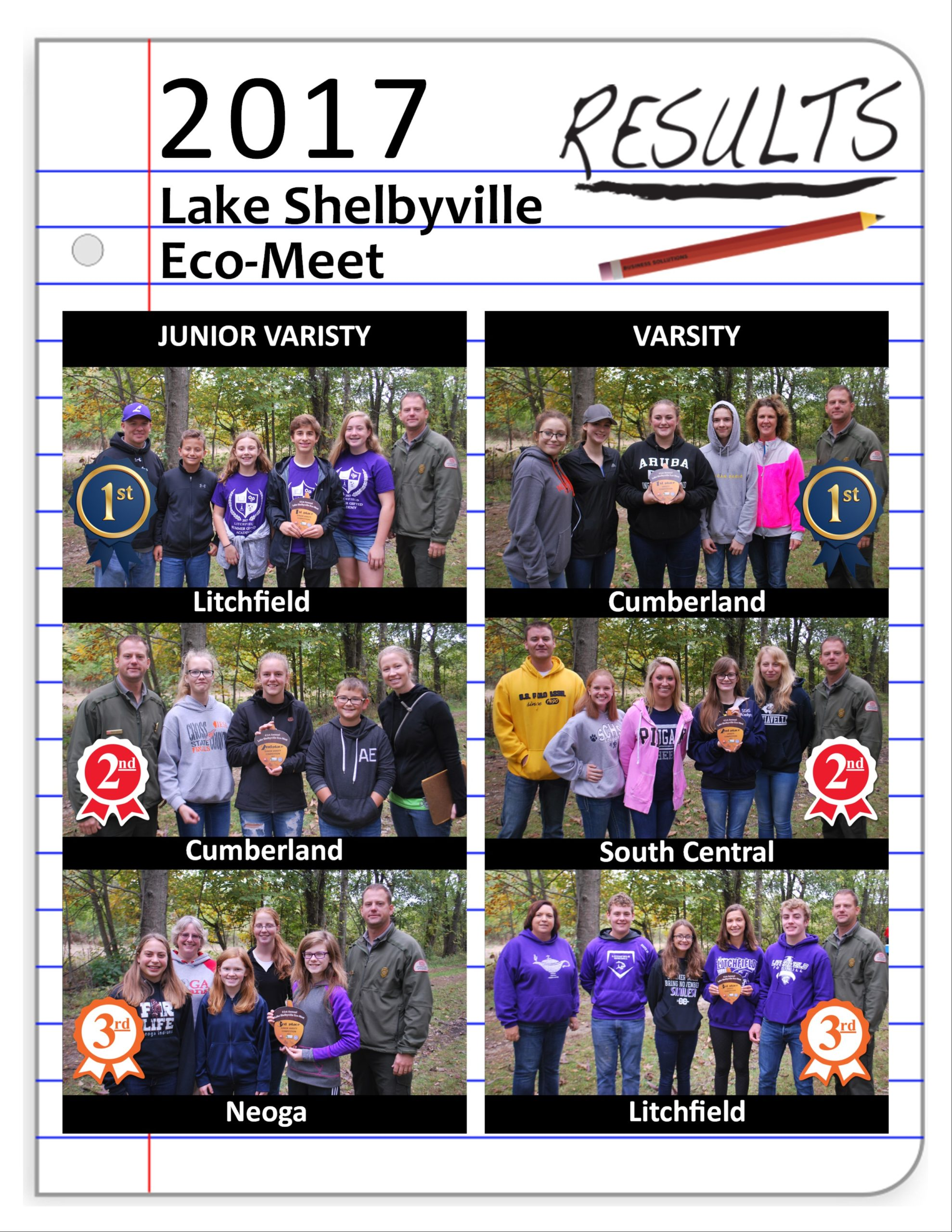 Lake Shelbyville Eco-Meet Results