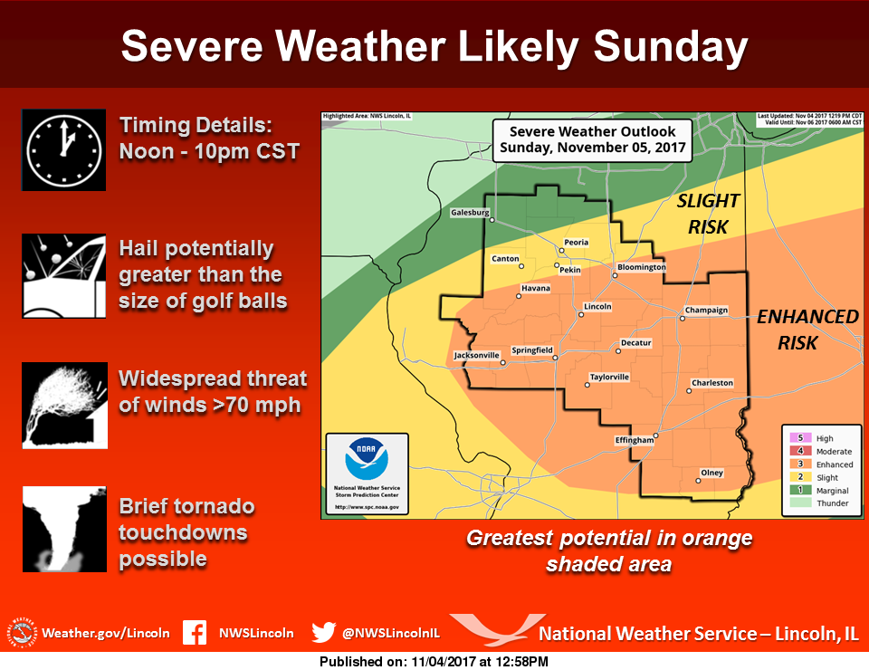 Severe Thunderstorms Likely on Sunday