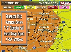 Enhanced Severe Weather On Wednesday!