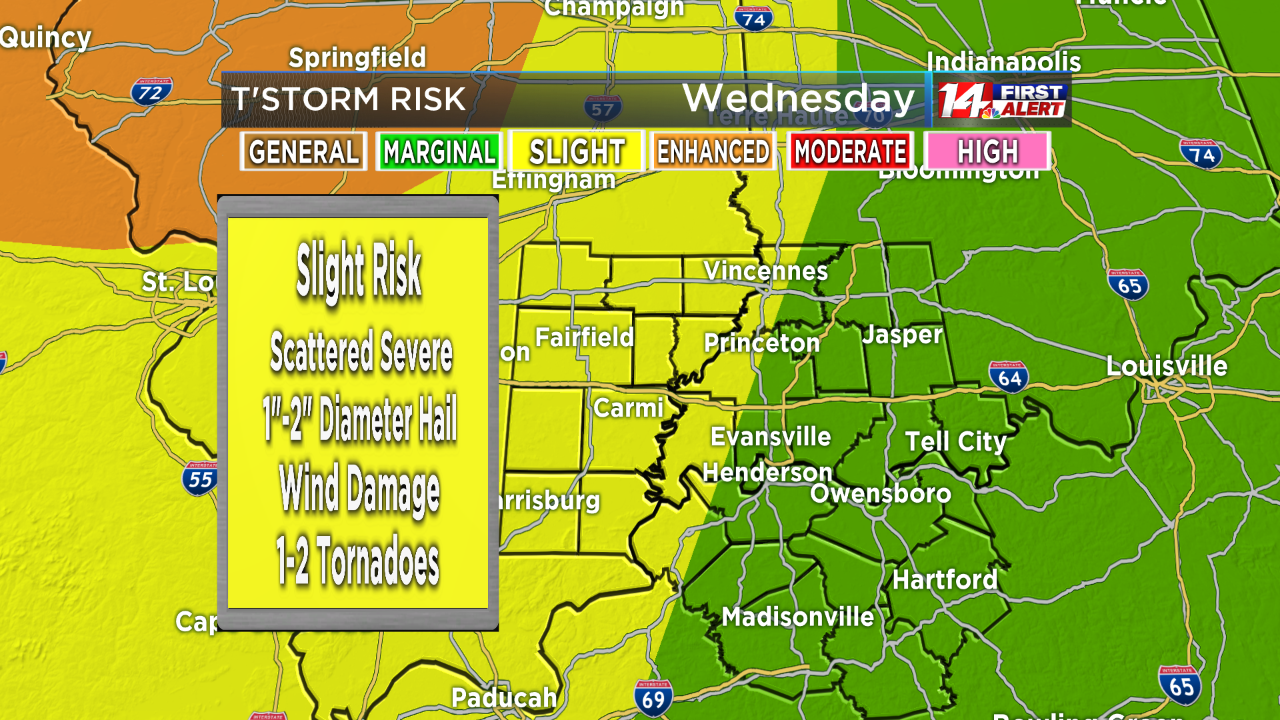 Here's The Latest On Tonight's Severe Weather Threat!