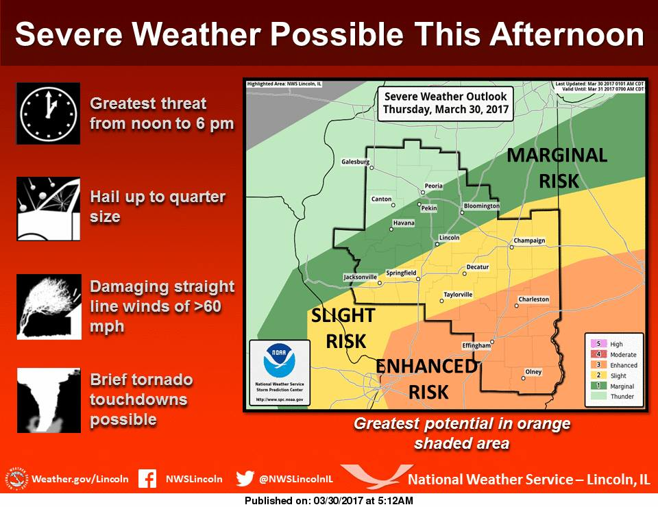 Severe Weather Expected Today