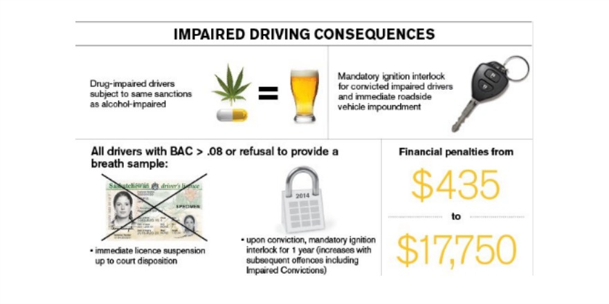 impaired_driving_sk