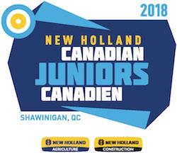 Tough start for Saskatchewan rinks at Canadian junior curling championship