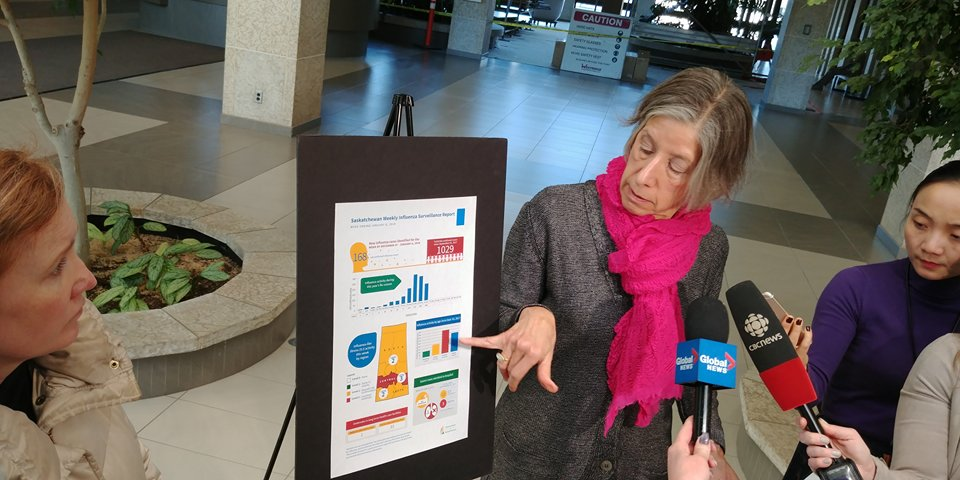 Health officials warn of widespread flu cases