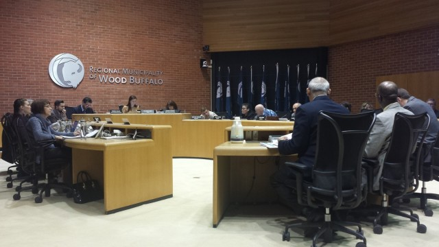 Council set for day two of budget presentations
