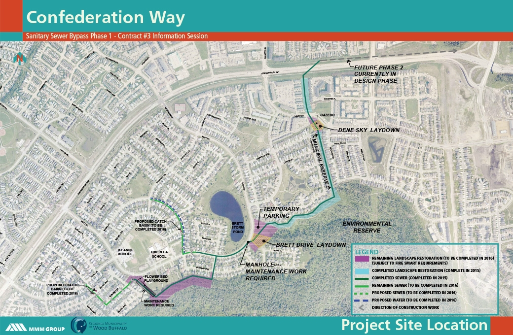 Info session for sanitary sewer bypass