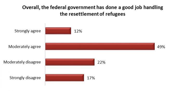 refugees2-768x380
