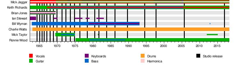 source: www.wikipedia.com