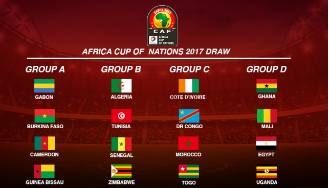Ghana Drawn in difficult group for AFCON 2017