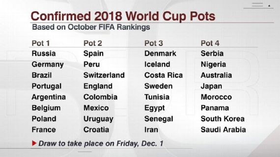 POTS FOR THE WORLD CUP RUSSIA 2018