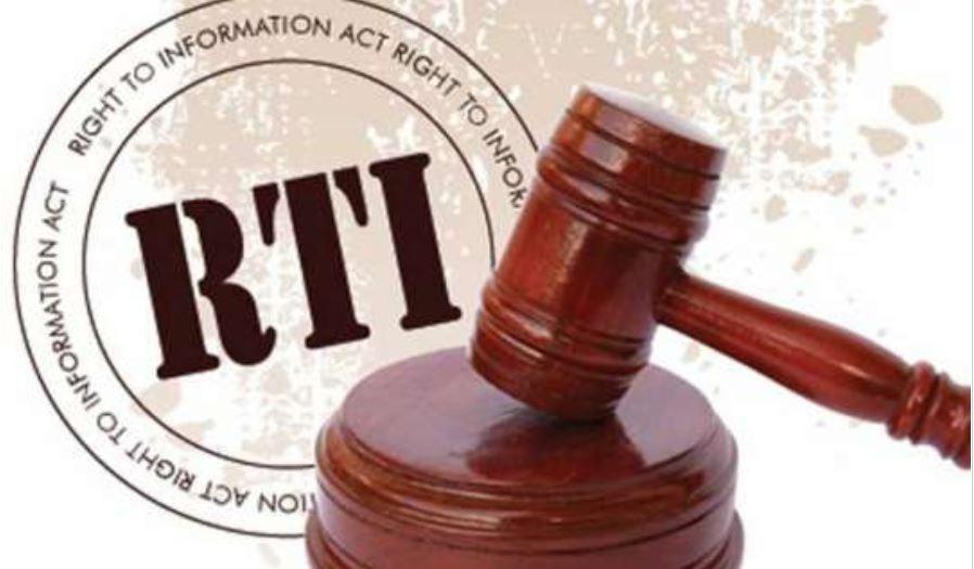 RTI bail re-laid again