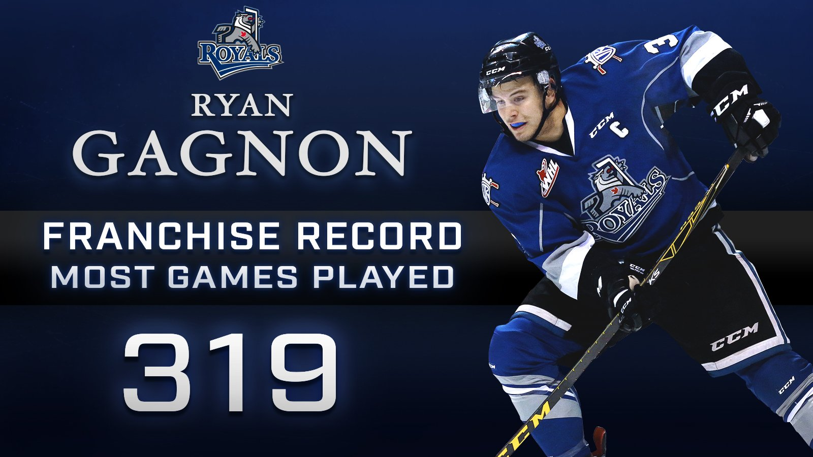 20170317-gagnon-record-games-played