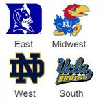duke-dame-kansas-ucla