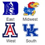 duke-kentucky-louisville-kansas