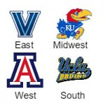 nova-kansas-arizona-ucla