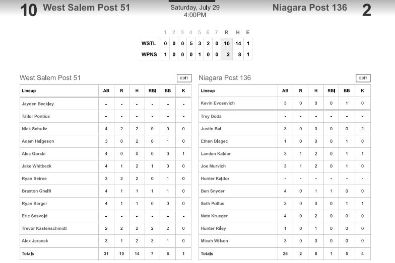 batting-box-score