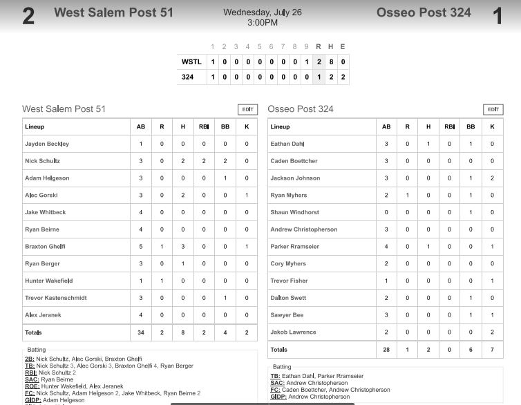 batting-box-score