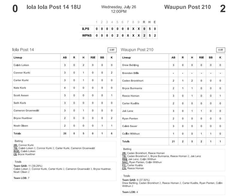 box-score-batting