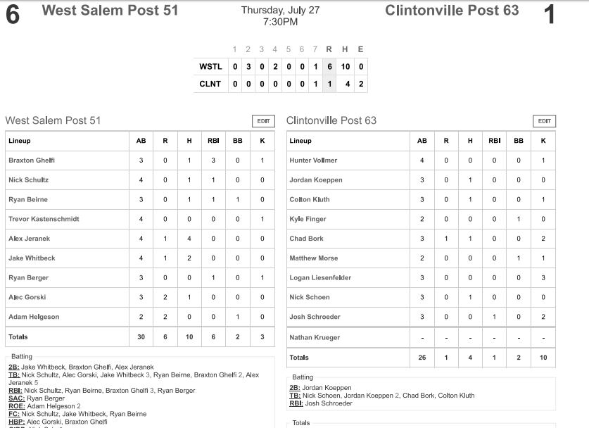 box-score-hitting