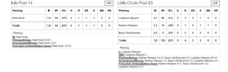 box-score-pitching-little-chute-iolaa