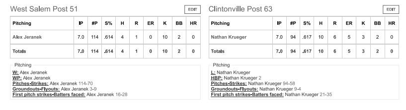 box-score-pitching