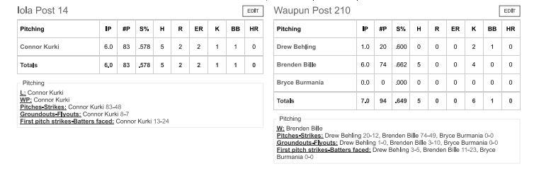 box-score-pitching