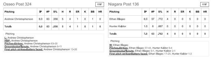 game-6-pitching-box