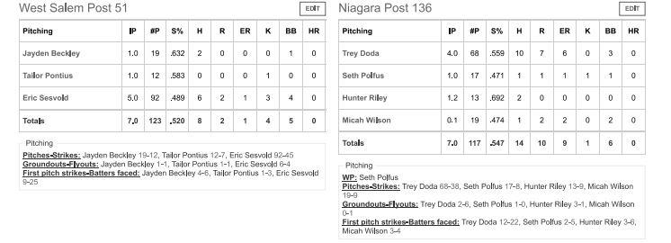 pitching-box-score