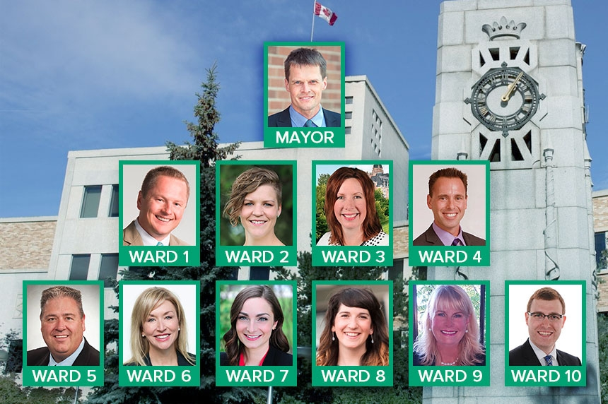 Saskatoon city council to be sworn in Monday