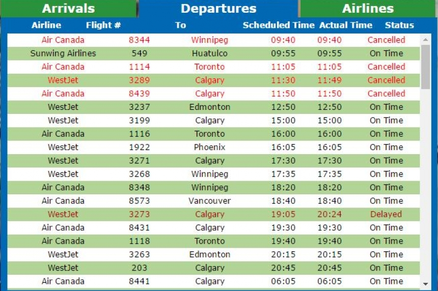 Flights cancelled, delayed at Sask. airports on stormy Tuesday