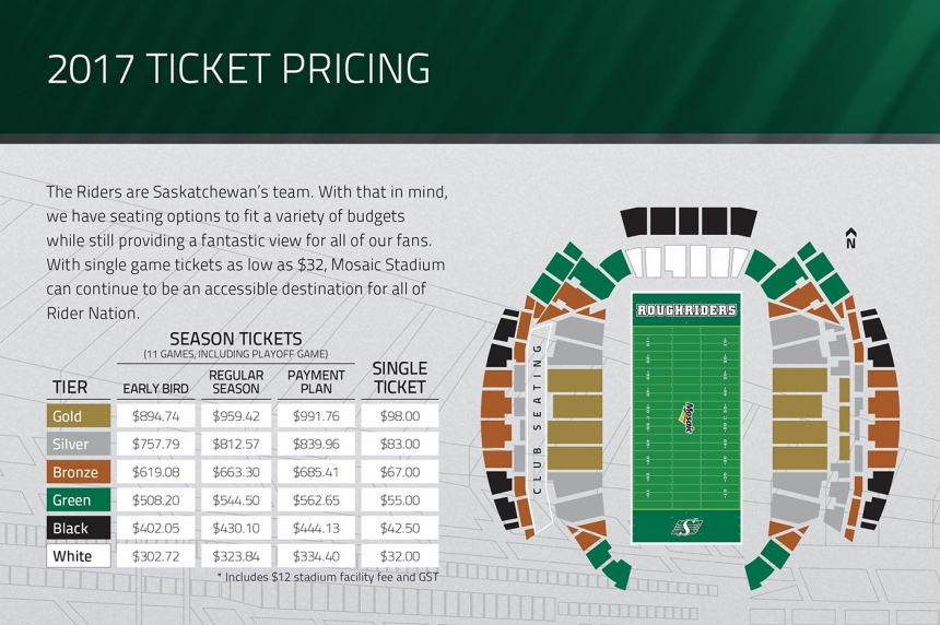 Where will you sit in the new Mosaic Stadium and how much will it cost?