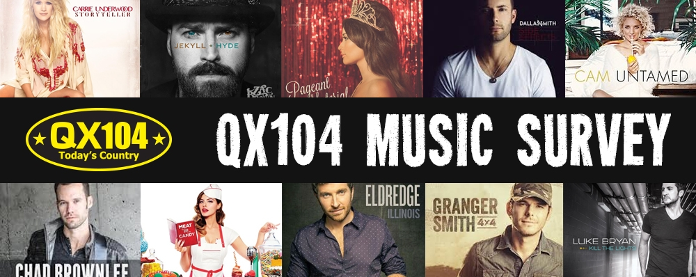 Take the QX104 Music Survey and win prizes!