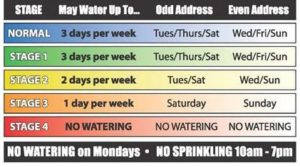 water-restrictions-2017