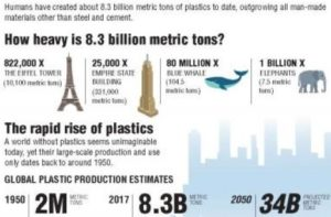 plastic-stats