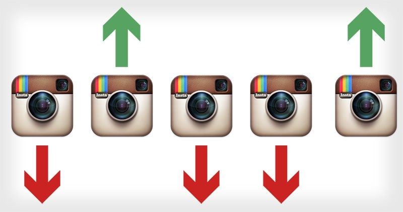 CHANGES are coming!!! How INSTAGRAM's New Algorithm Will Affect Your Feed