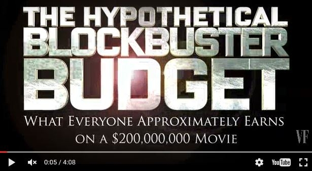 If movie credits revealed how much money each participant made.