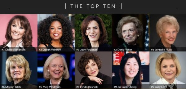 America's Richest Self-Made Women... WHO MADE Forbes LIST???