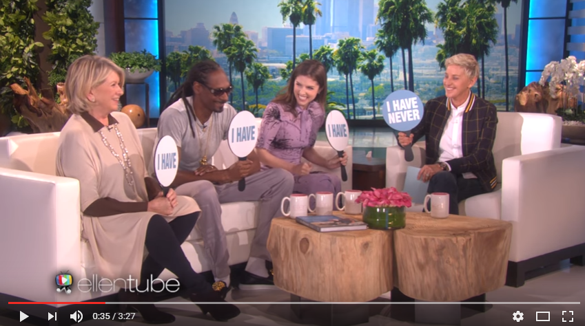 Ellen Plays 'Never Have I Ever' With Snoop Dogg, Martha Stewart & Anna Kendrick: You'll Never Guess What They Have ALL Done - WATCH