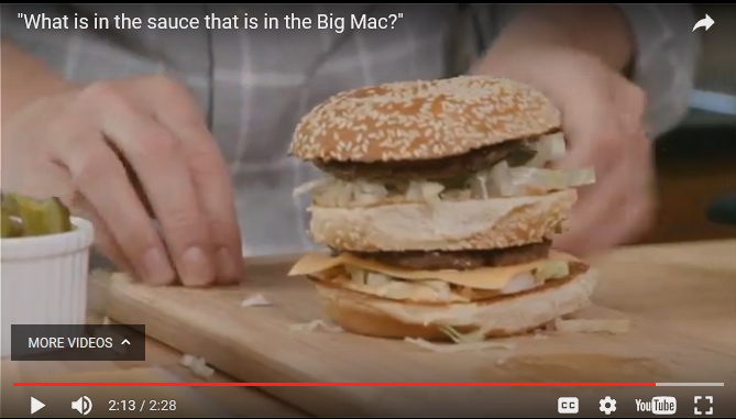 McDonald's Big Mac's at home? Will it stop your daily drive-thru's?
