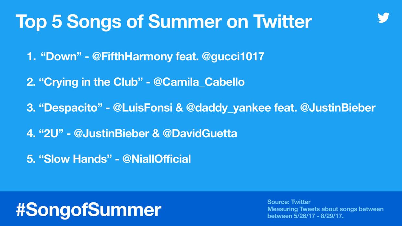song-of-summer-twitter-billboard-embed