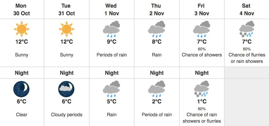 Weather Peoples Throwing Down Snow Forecast for Metro Vancouver This Weekend