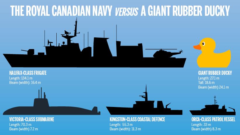 rubber_duck_vs_navy