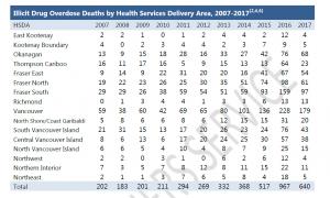 illicit-drug-deaths-may-2017
