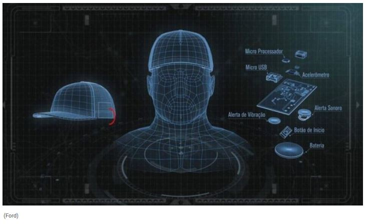 High Tech Hat Stops You From Nodding Off Behind The Wheel