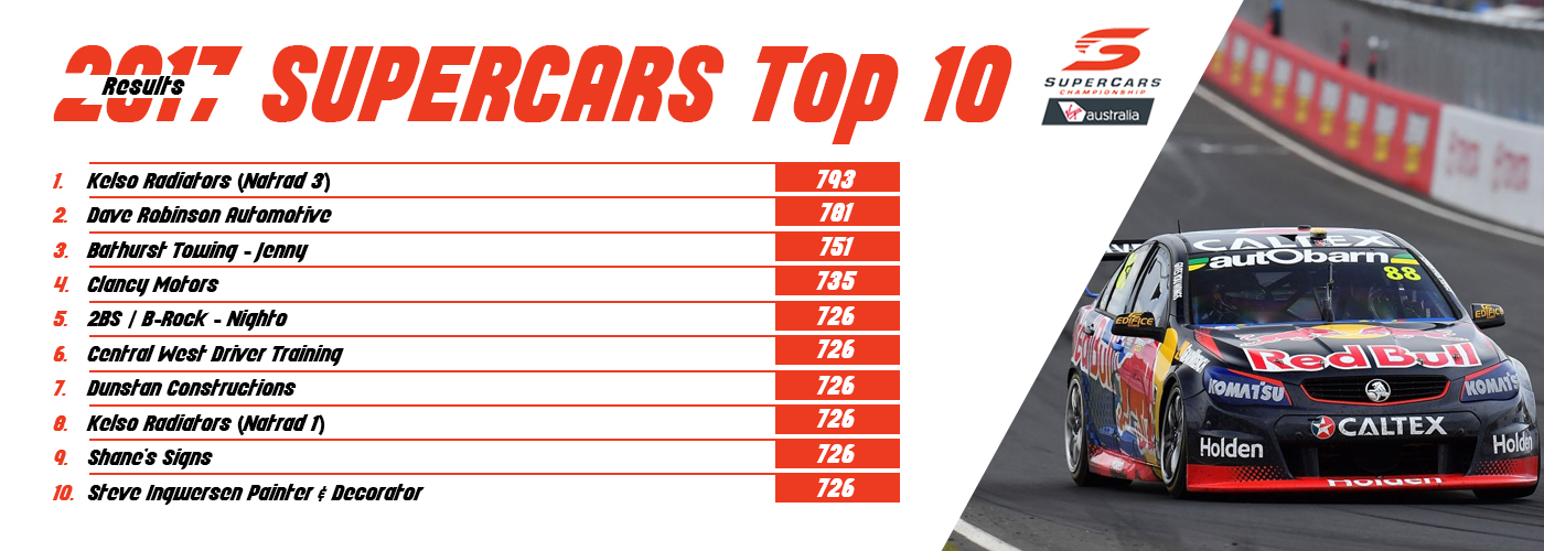 2017-supercars-top-10_1200x500