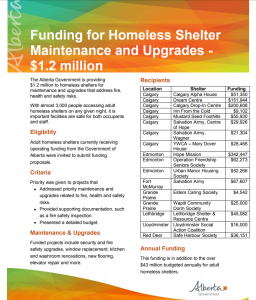 homeless-funding