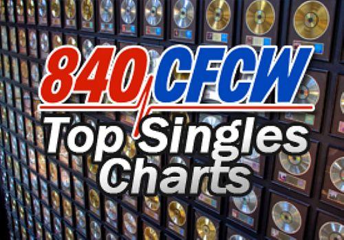 lg_577971_top_singles