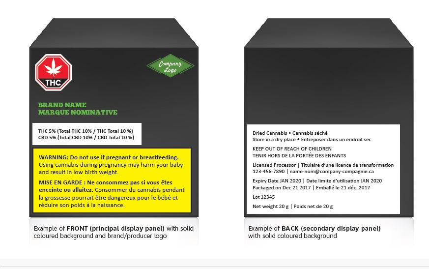 HEALTH CANADA WANTS PLAIN PACKAGING FOR LEGAL WEED